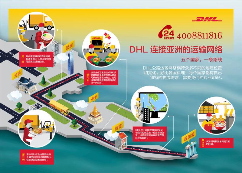 藏美国际快递 DHL国际快递 DHL客服电话:4008811816